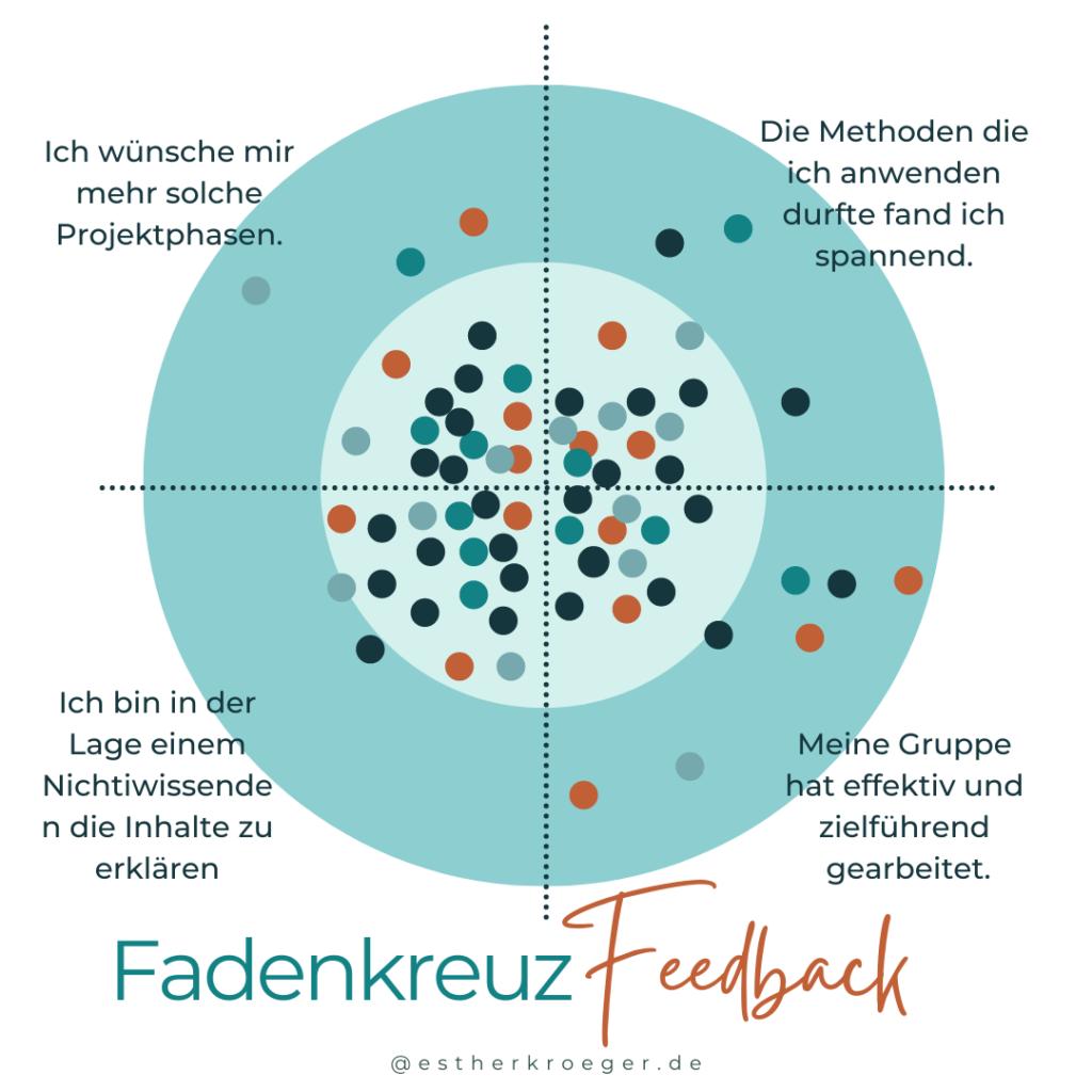 FadenkreuzFeedback
